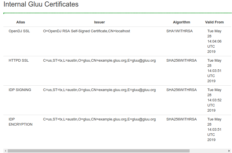 Example Certs in oxTrust