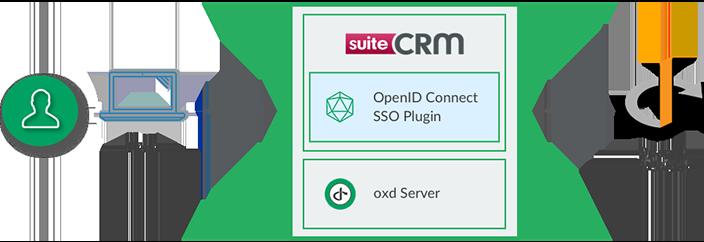 SuiteCRM - oxd 3 1 3 1 Docs