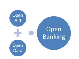 open banking diagram